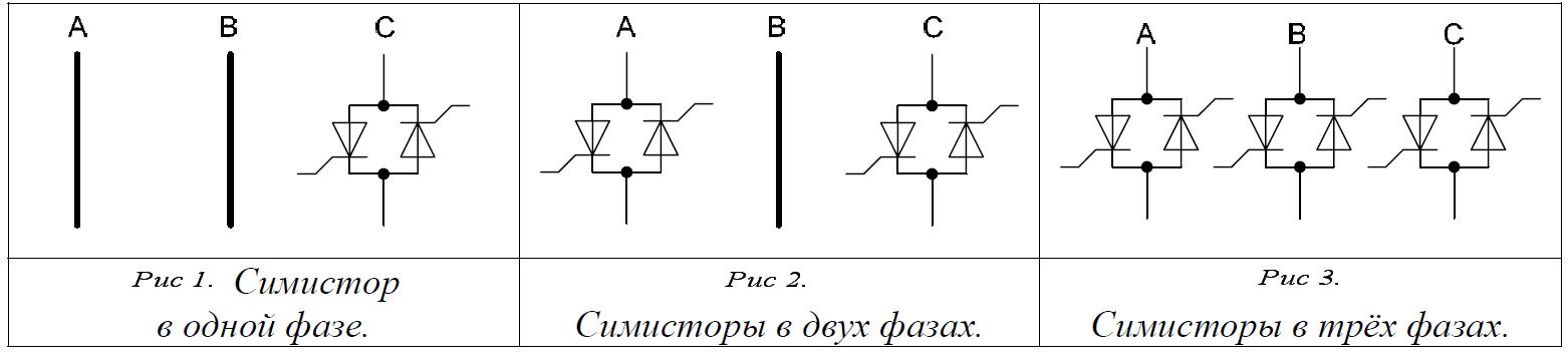 Классификация устройств плавного пуска